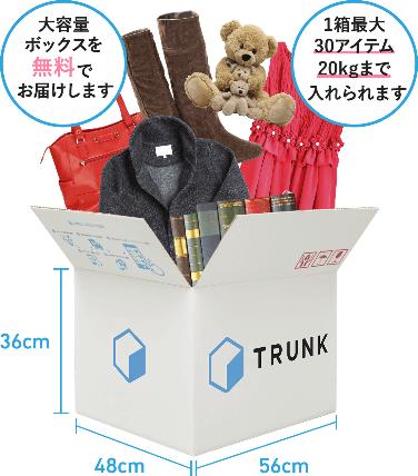 TRUNKのボックスサイズ