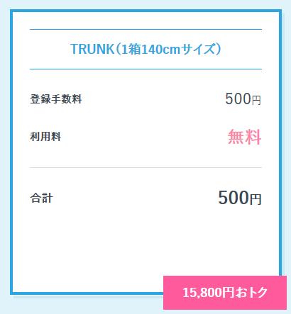TRUNKの月額利用料は500円