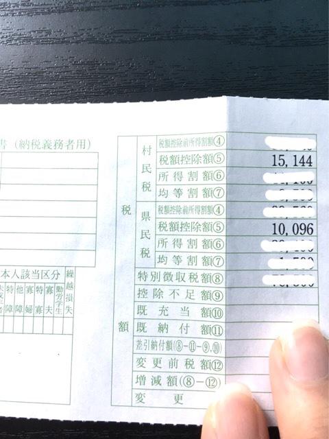 ふるさと納税の税額控除額が記載された住民税の通知書