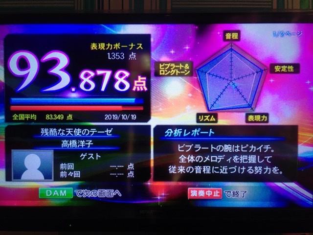 総合得点:93.878点(抑揚を意識して歌った場合)